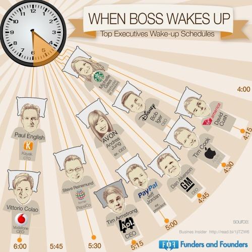 Que horas os grandes CEOs acordam?